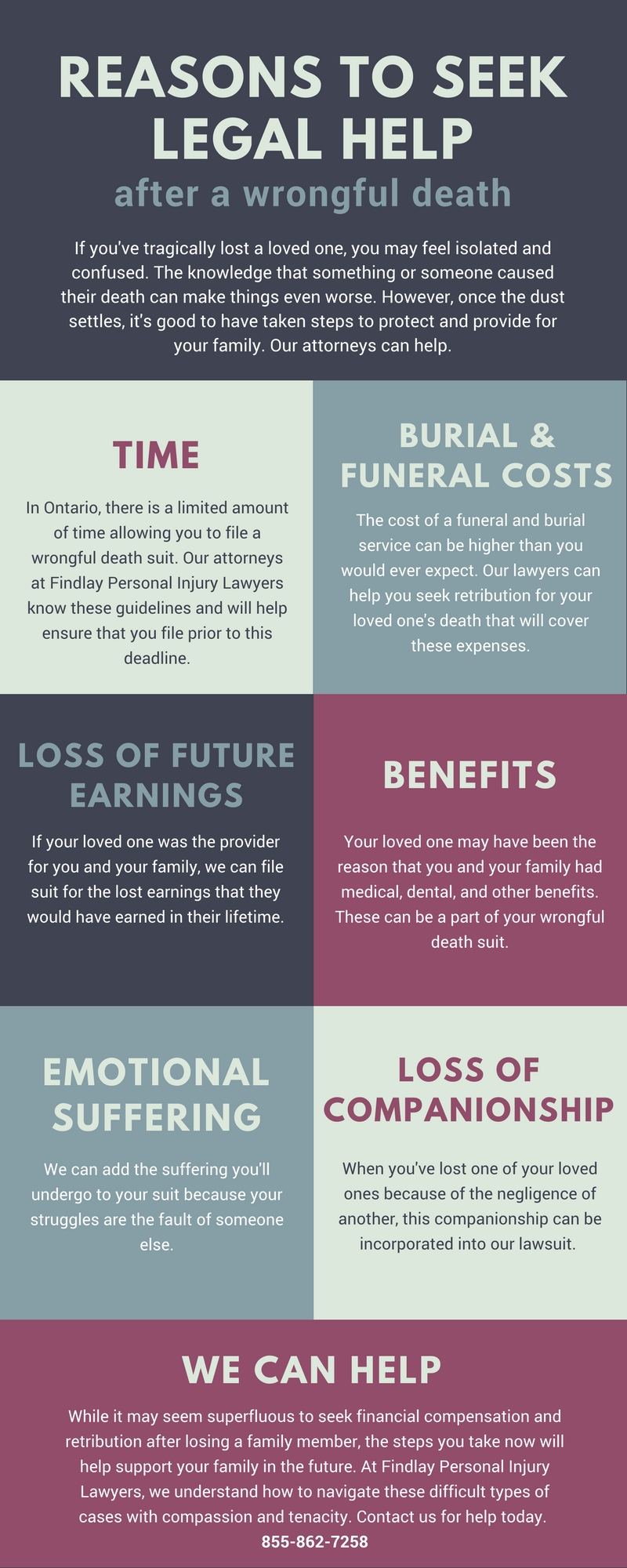 Wrongful Death Infographic | Ontario Fatal Accident Attorneys