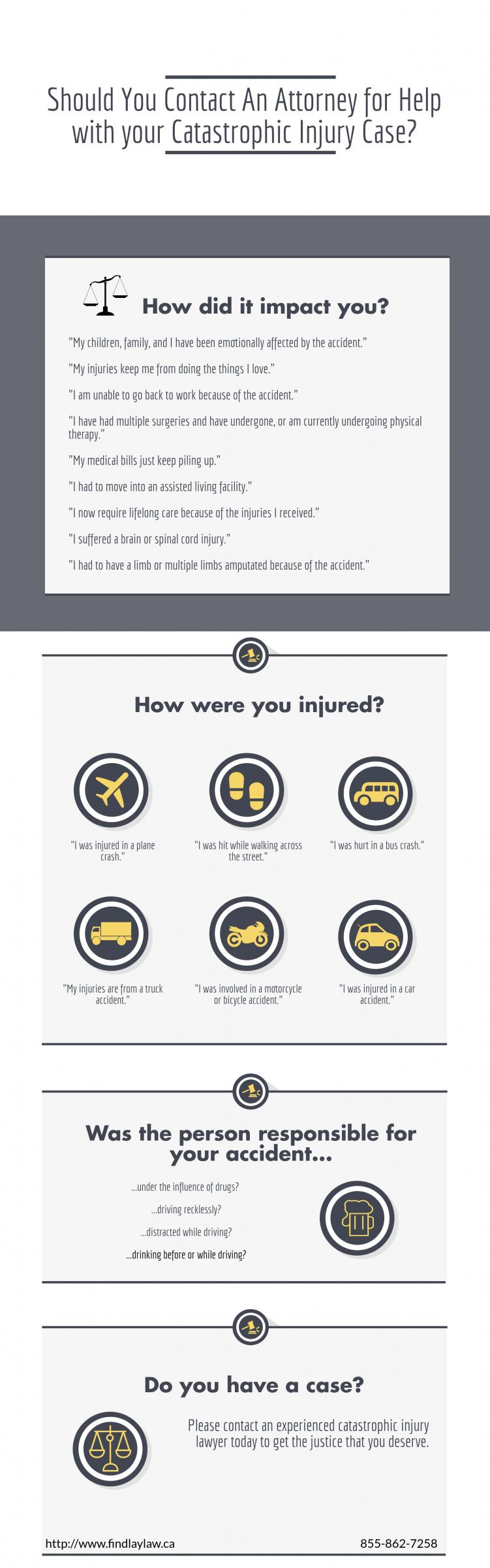 Should You Contact a Catastrophic Personal Injury Lawyer