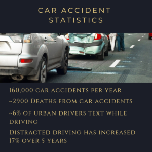 Car accidents in Ontario statistics