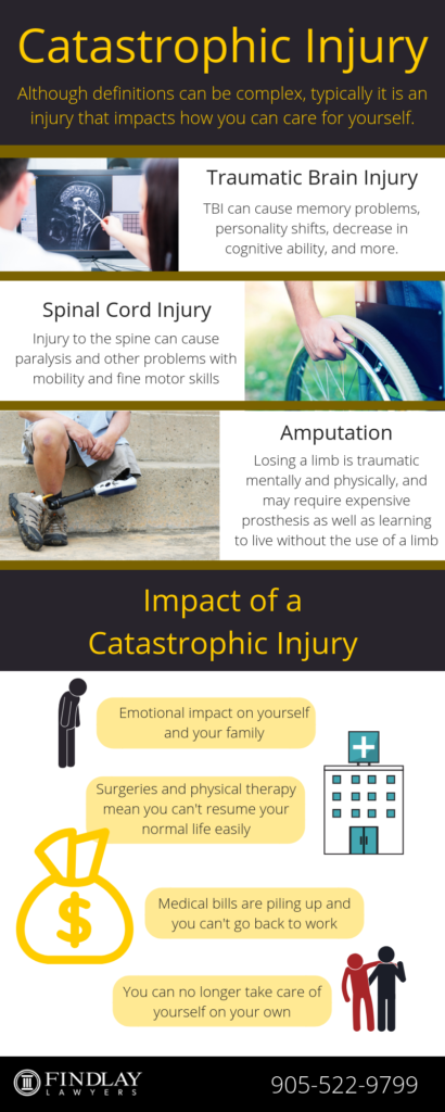 Infographic about catastrophic injury, including catastrophic injury types and lasting impact of catastrophic injury