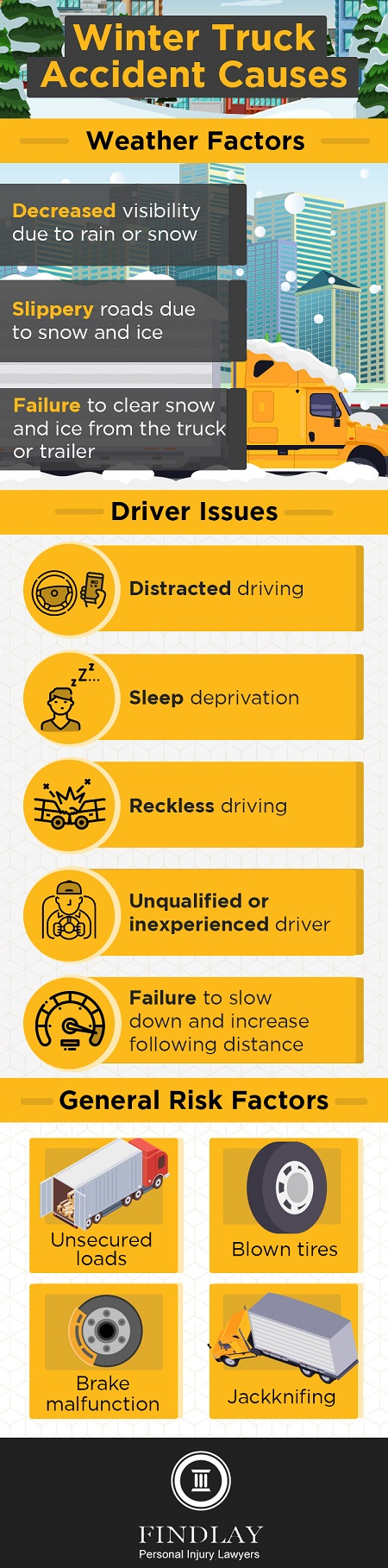 Winter Truck Accident Causes Infographic